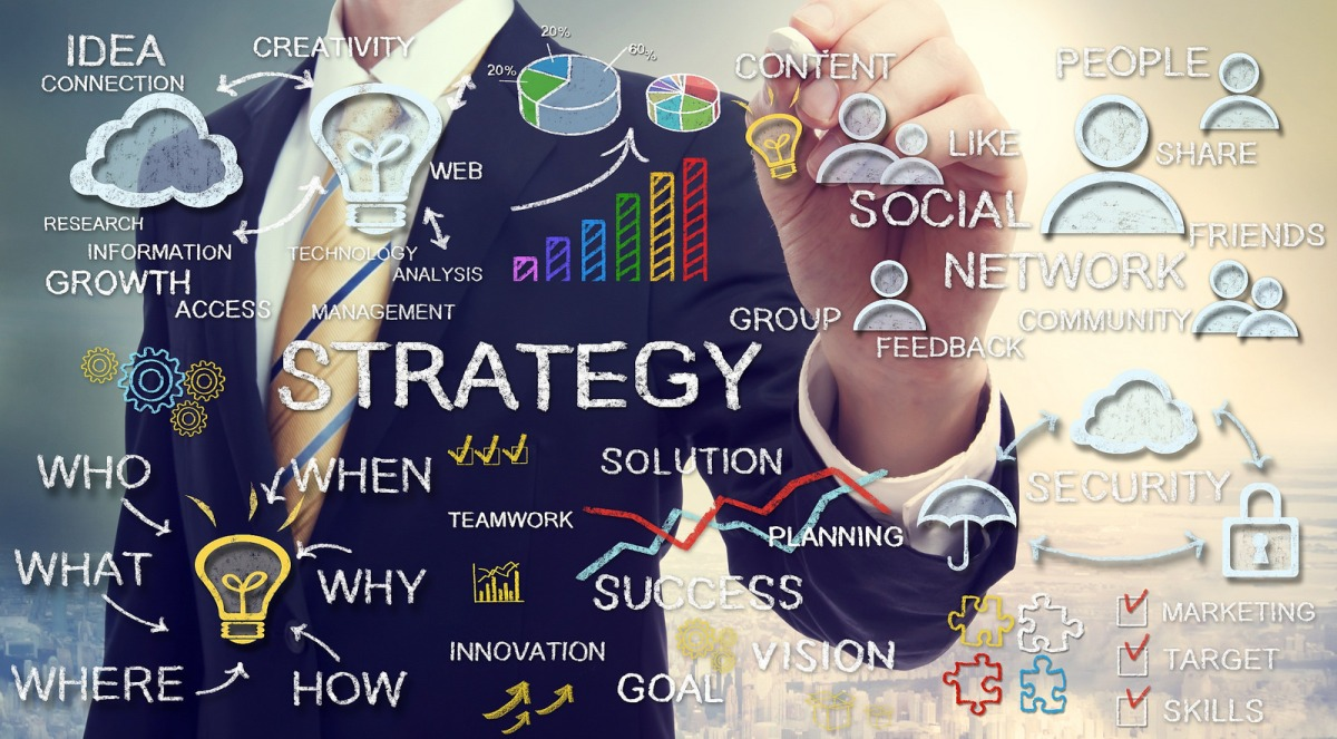 1 competition and business strategy Chapter 1 business strategy study play strategy a firm's theory about how to gain competitive advantages  competition limits the duration of competitive advantage in most cases therefore most competitive advantage is temporary-competitors imitate the advantage or offer something better.